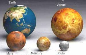 earth and other planets in the solar system