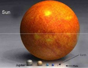 earth and other planets compared to our sun